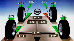 4 Wheel Laser Alignment/Tracking and Geometry